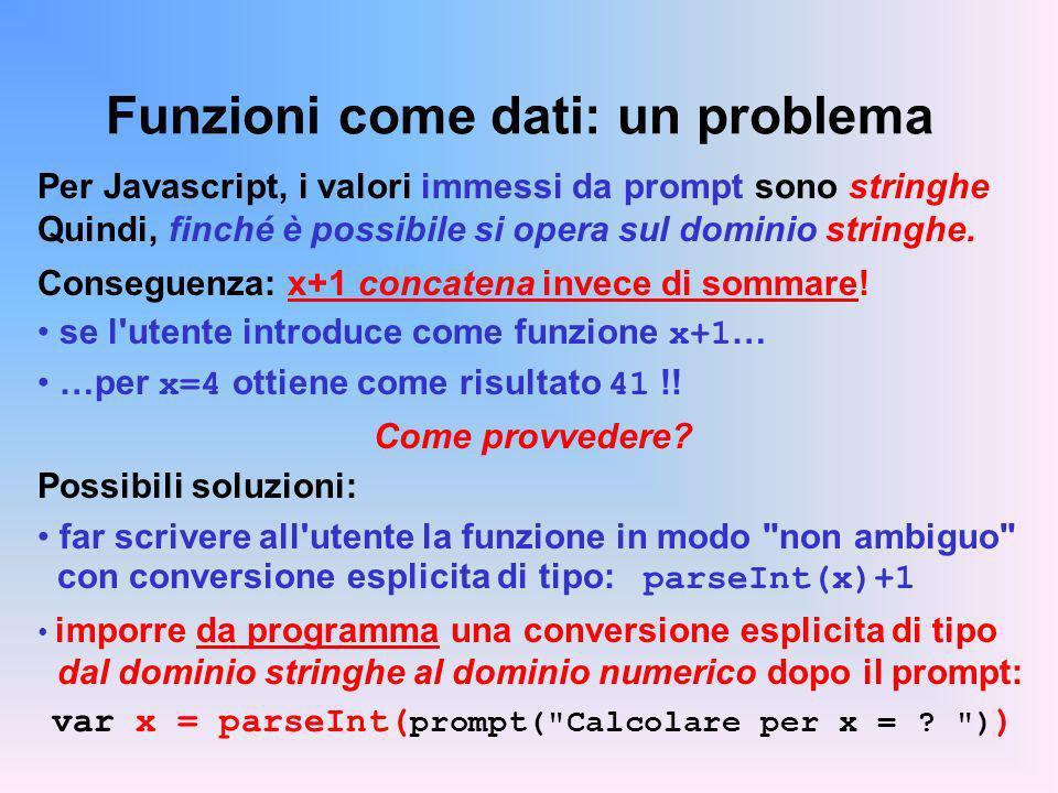 Funzioni come dati: un problema