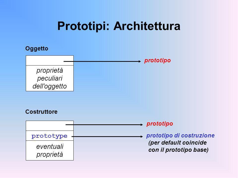 Prototipi: Architettura