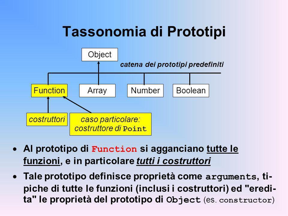 Tassonomia di Prototipi