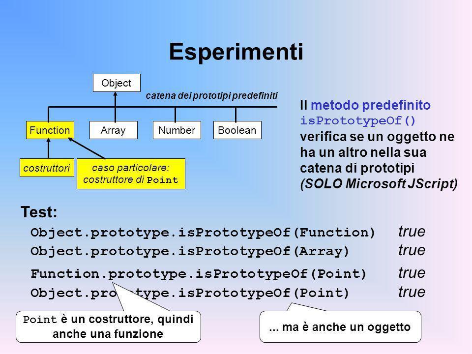 catena dei prototipi predefiniti