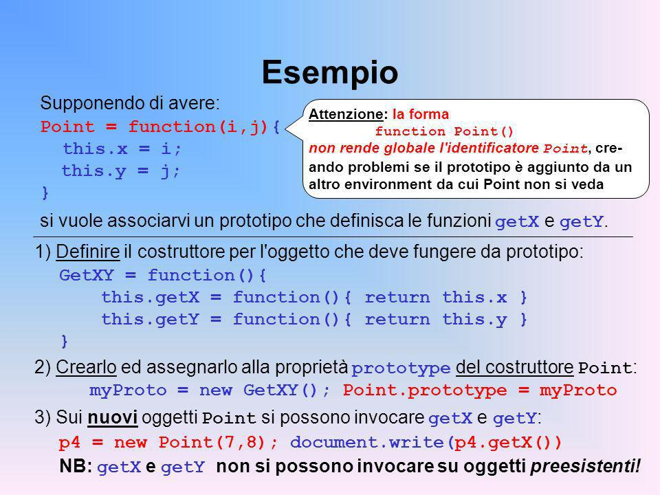 Esempio Supponendo di avere: Point = function(i,j){