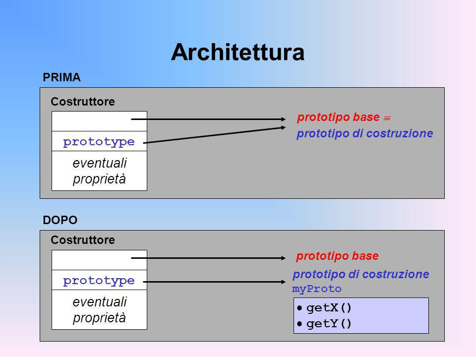Architettura prototype eventuali proprietà prototype