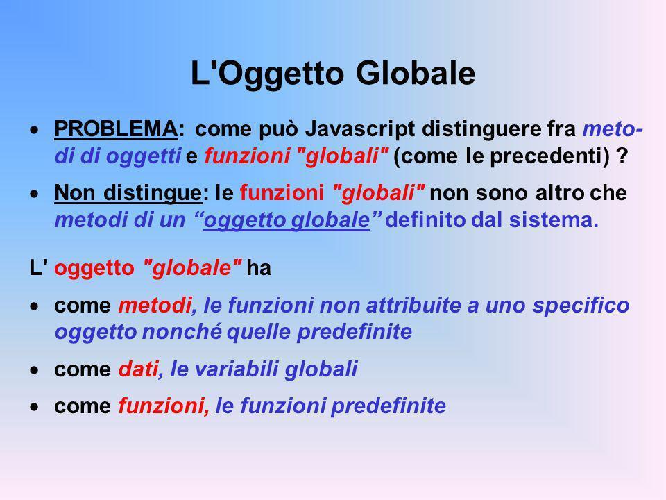 L Oggetto Globale PROBLEMA: come può Javascript distinguere fra meto-di di oggetti e funzioni globali (come le precedenti)