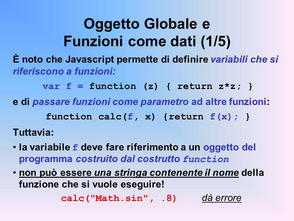 Oggetto Globale e Funzioni come dati (1/5)