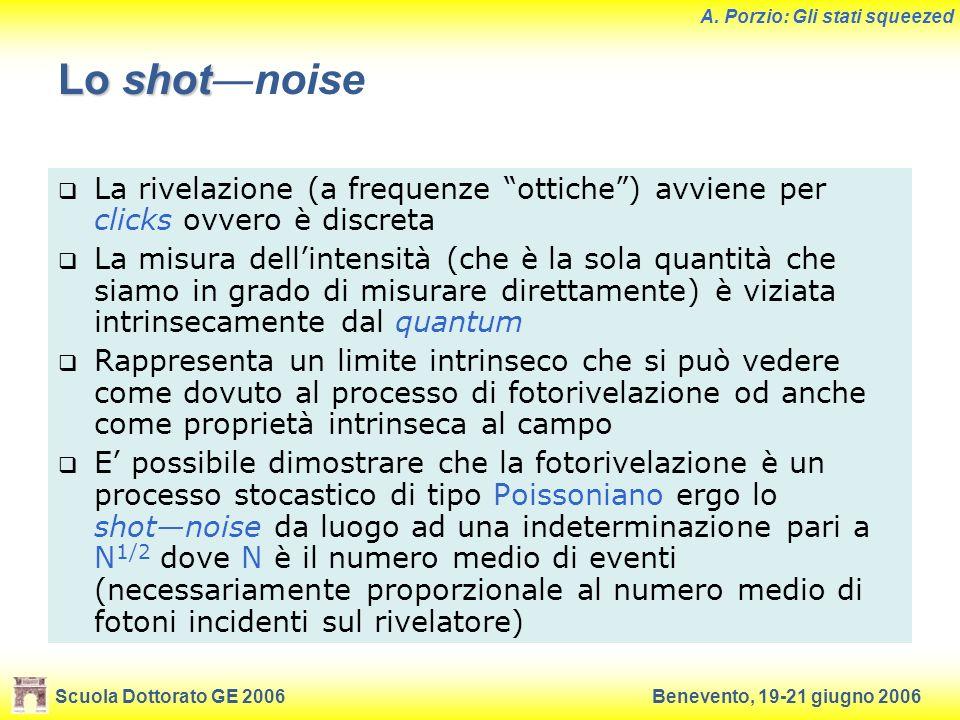 Lo shot―noise La rivelazione (a frequenze ottiche ) avviene per clicks ovvero è discreta.