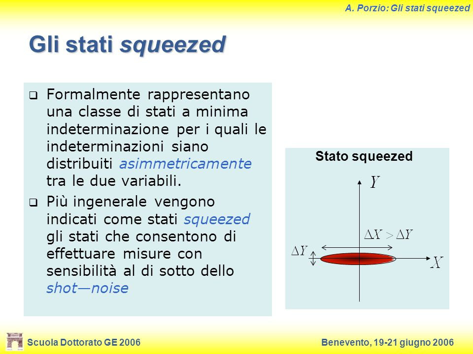 Gli stati squeezed