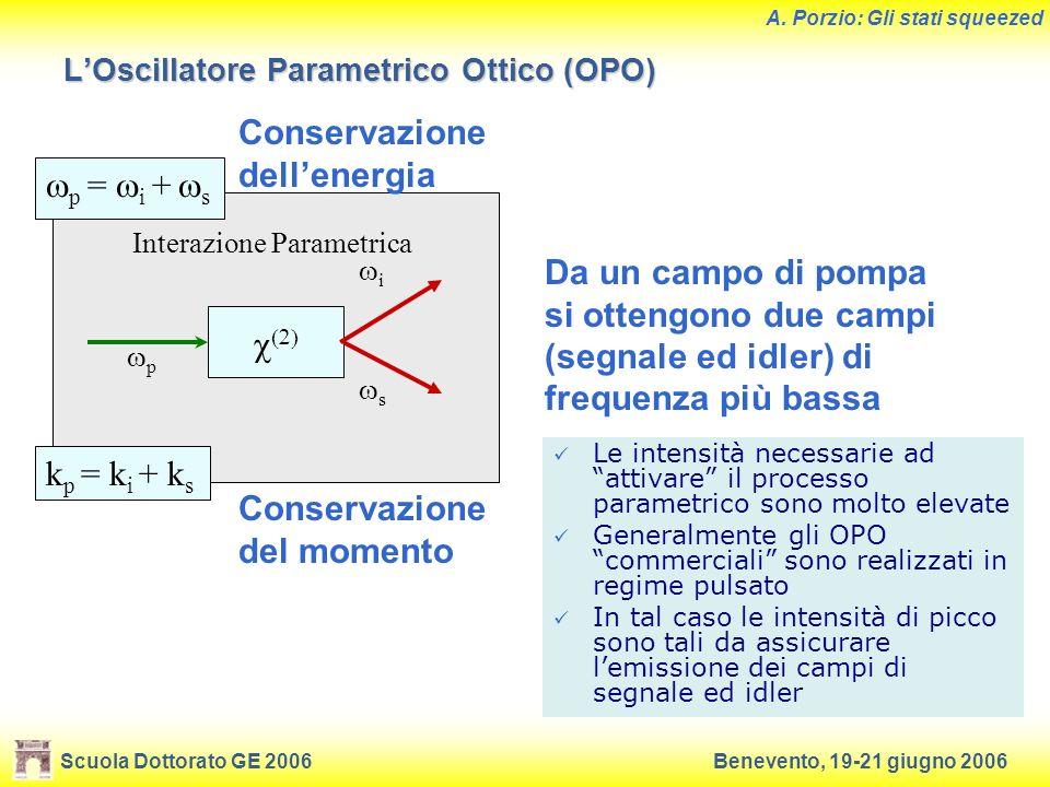 L'Oscillatore Parametrico Ottico (OPO)