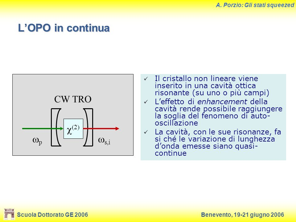 L'OPO in continua c(2) wp ws,i CW TRO