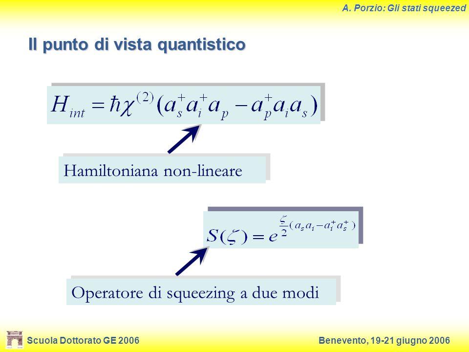 Il punto di vista quantistico