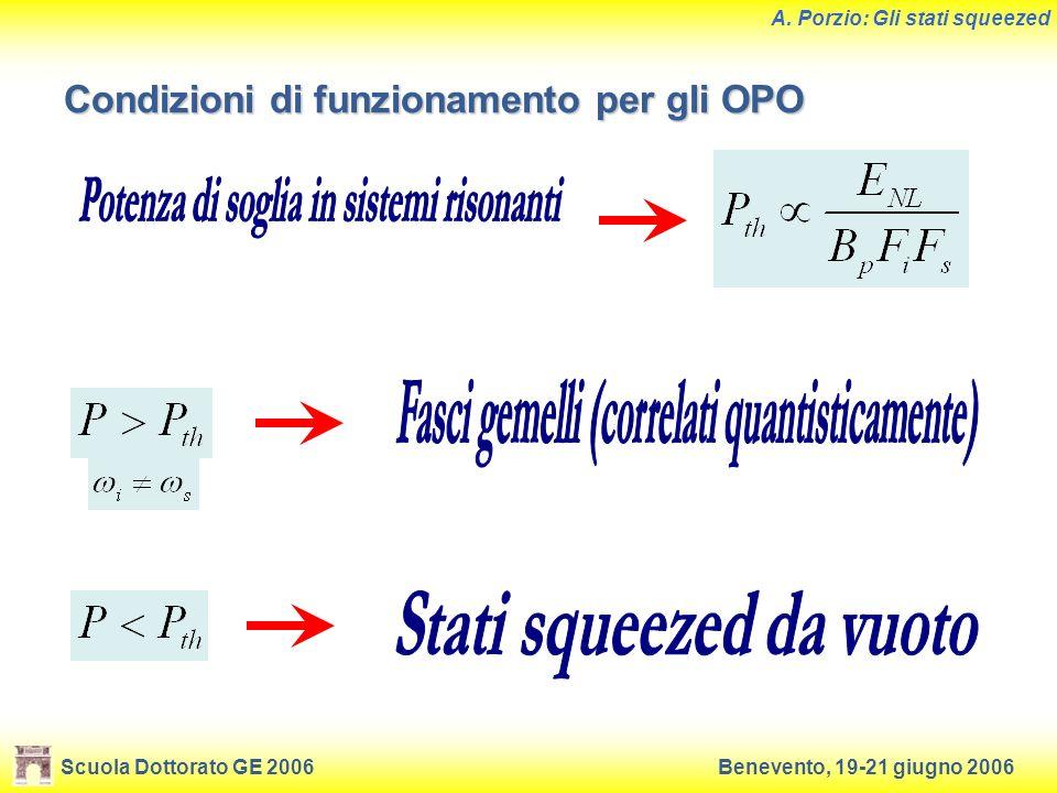 Condizioni di funzionamento per gli OPO