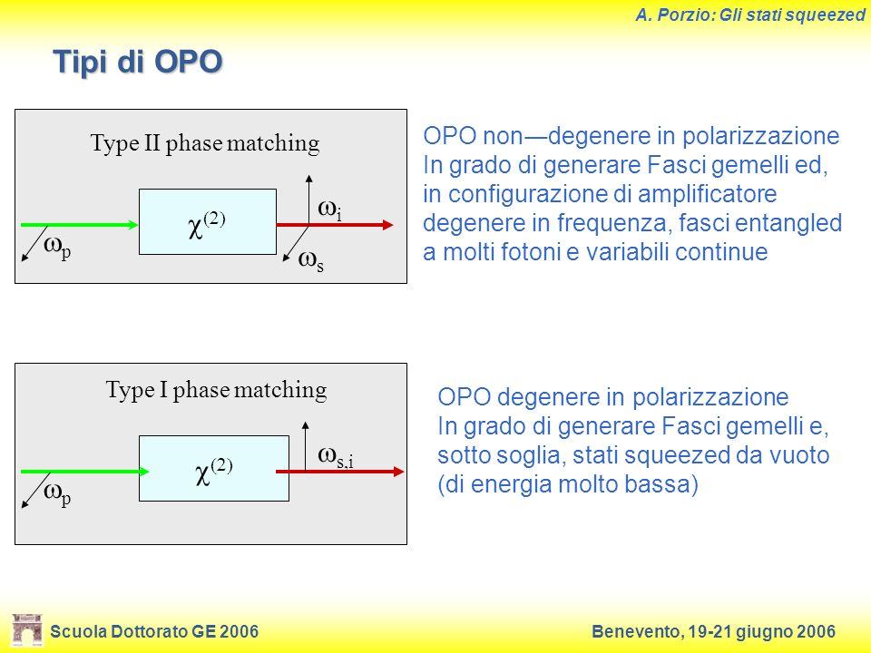 Tipi di OPO wi c(2) wp ws ws,i c(2) wp