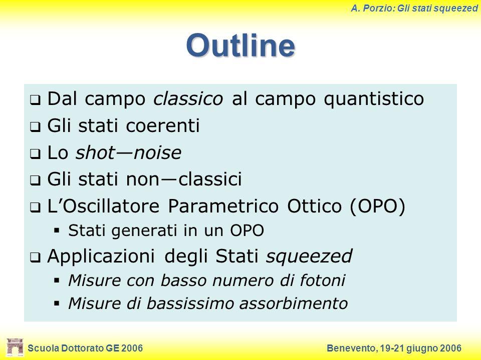 Outline Dal campo classico al campo quantistico Gli stati coerenti