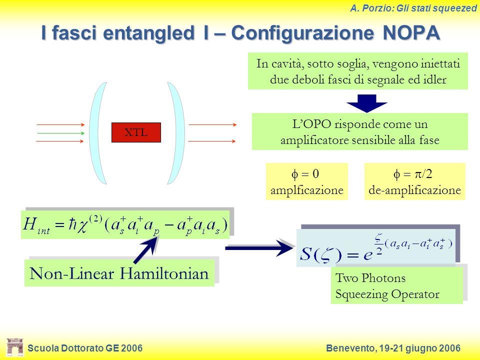 I fasci entangled I – Configurazione NOPA