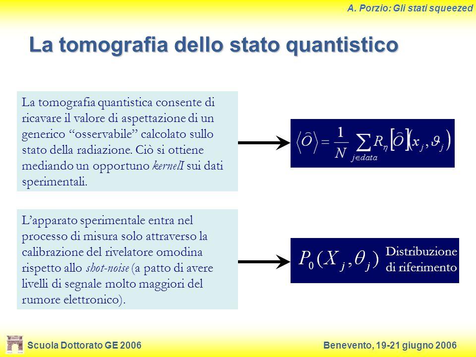 La tomografia dello stato quantistico