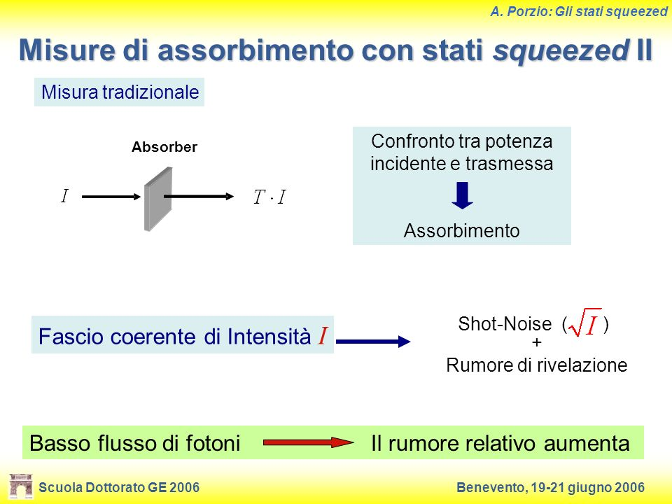 Misure di assorbimento con stati squeezed II