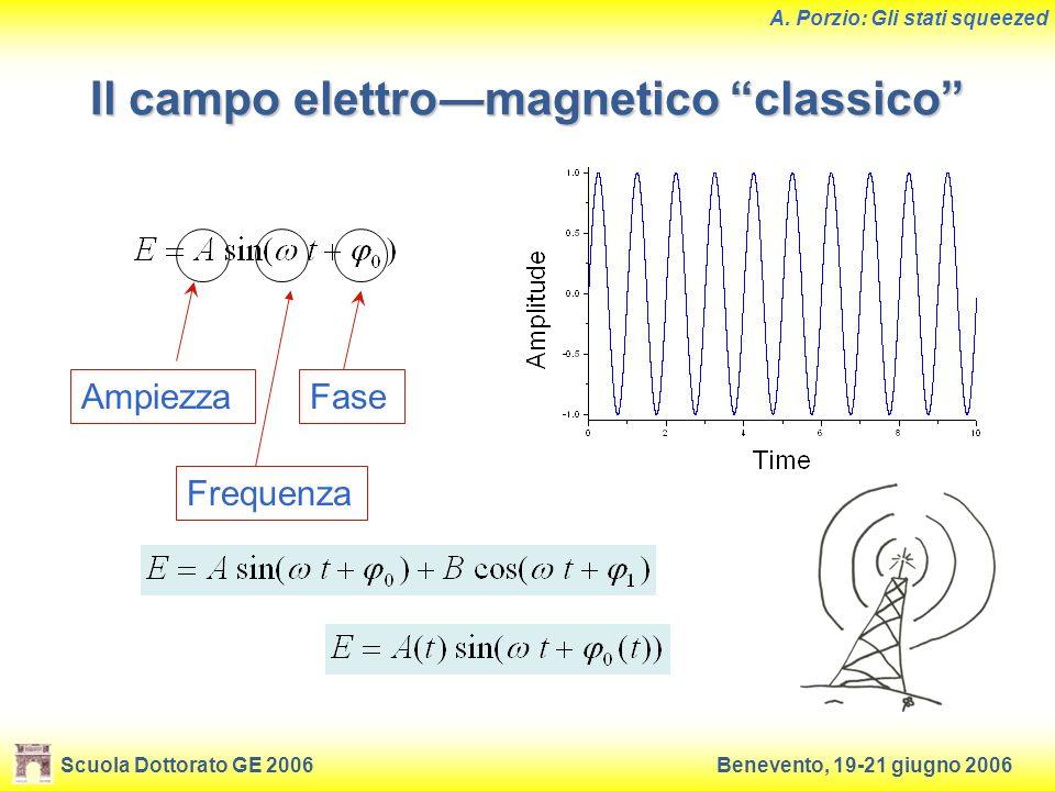 Il campo elettro―magnetico classico