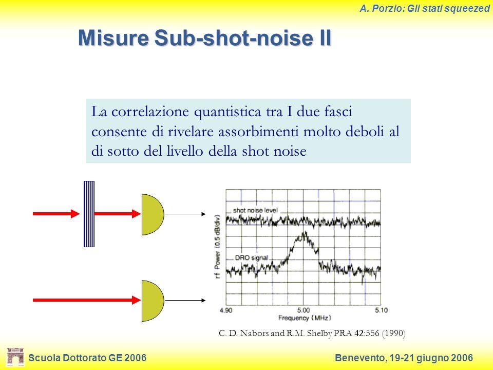 Misure Sub-shot-noise II