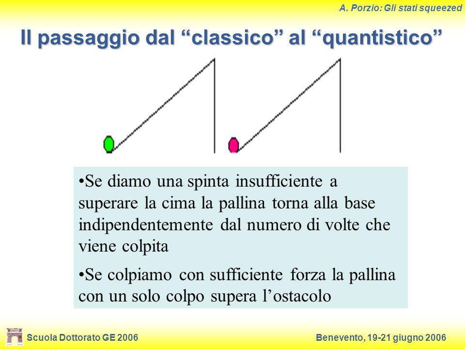 Il passaggio dal classico al quantistico