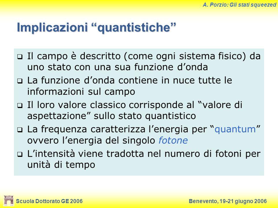 Implicazioni quantistiche