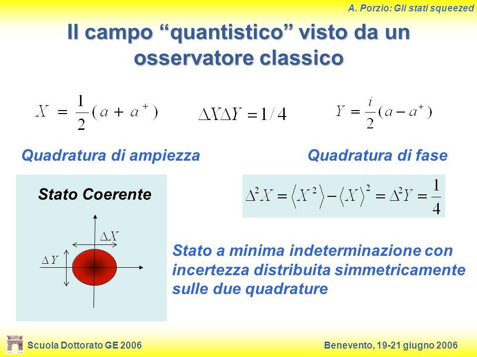 Il campo quantistico visto da un osservatore classico
