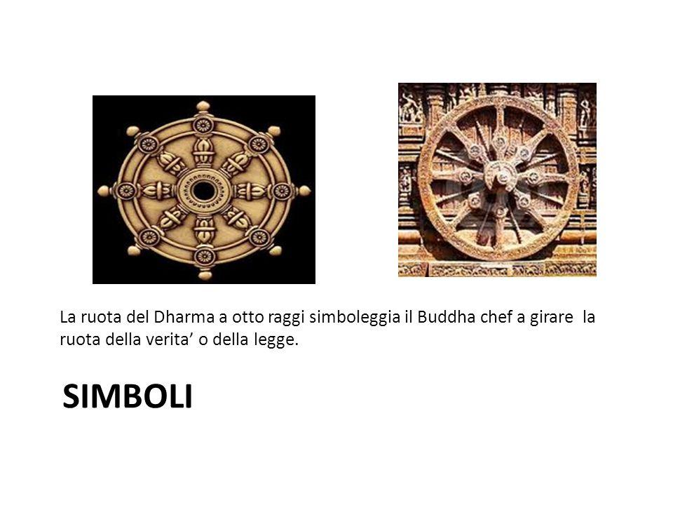 La ruota del Dharma a otto raggi simboleggia il Buddha chef a girare la ruota della verita' o della legge.
