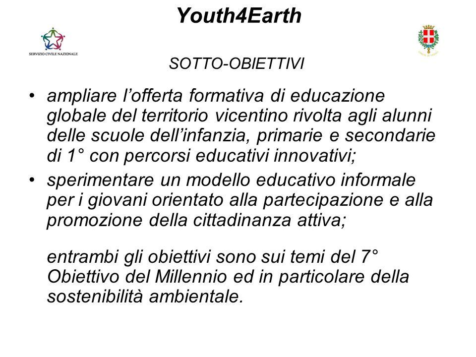 Youth4Earth SOTTO-OBIETTIVI.