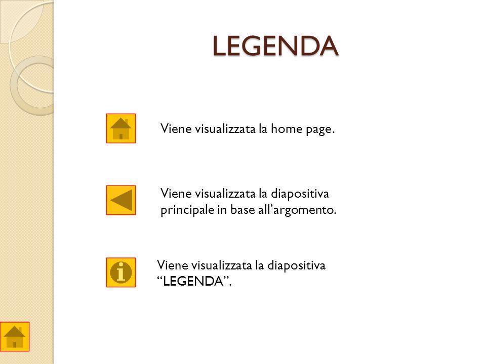 LEGENDA Viene visualizzata la home page.