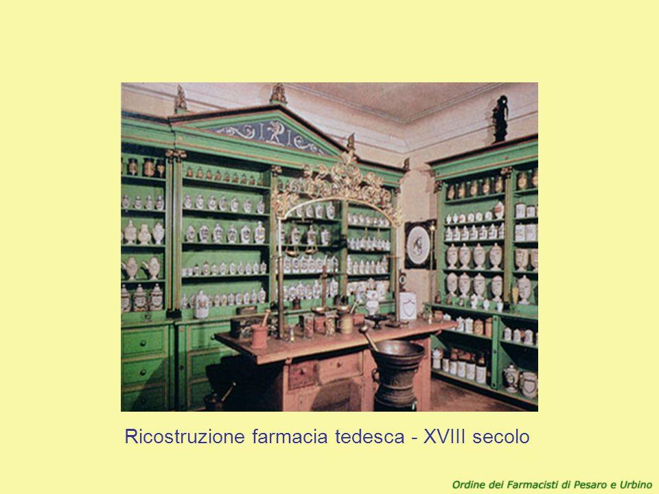 Ricostruzione farmacia tedesca - XVIII secolo