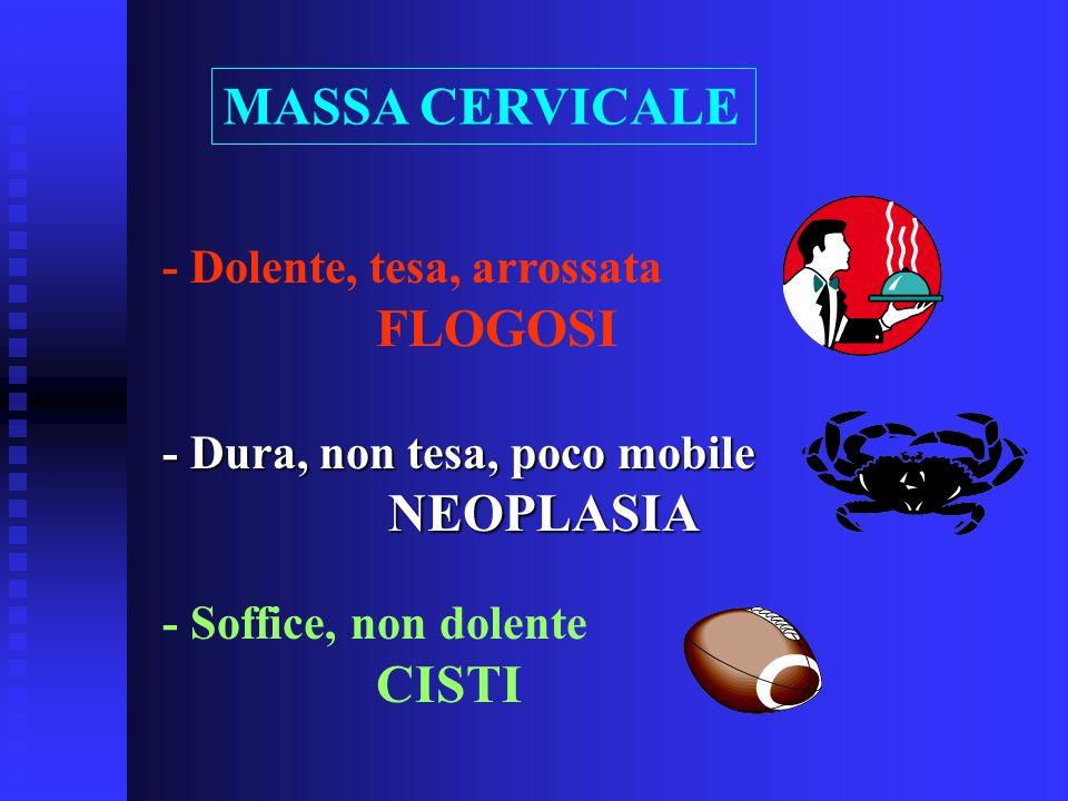 MASSA CERVICALE - Dolente, tesa, arrossata FLOGOSI