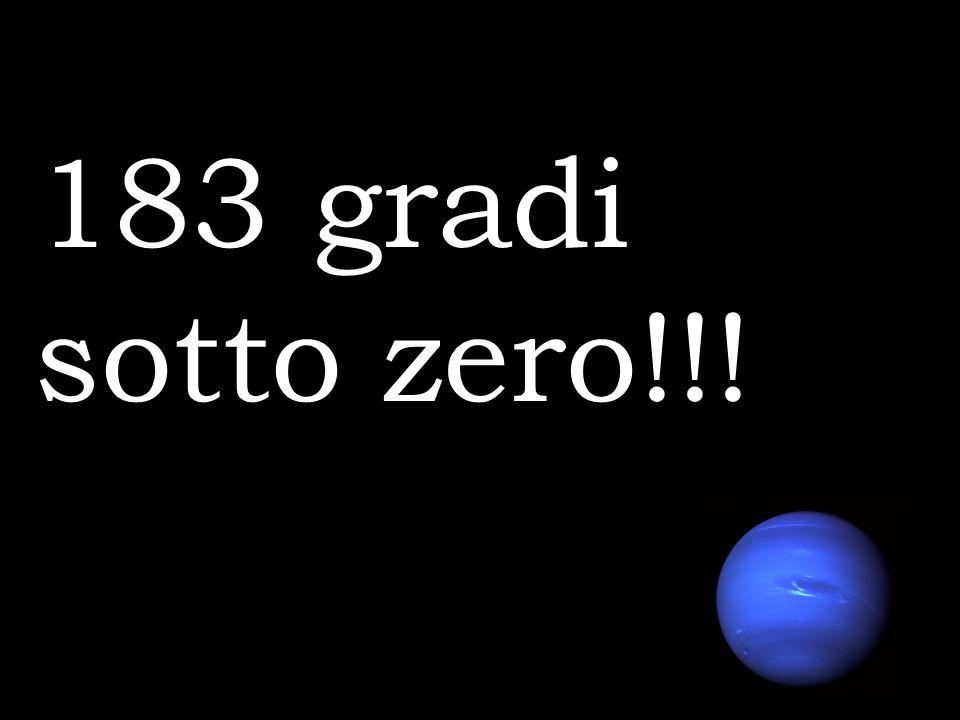 183 gradi sotto zero!!!