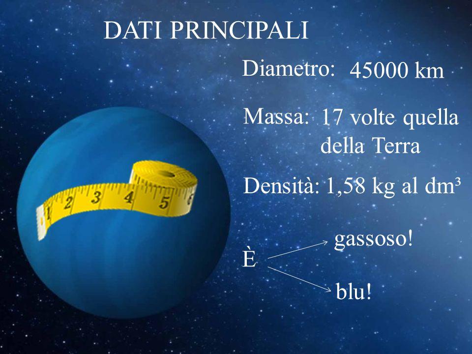 DATI PRINCIPALI Diametro: 45000 km Massa: 17 volte quella della Terra