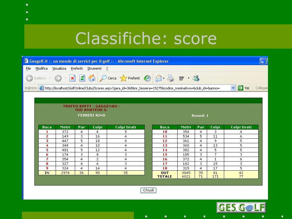 Classifiche: score