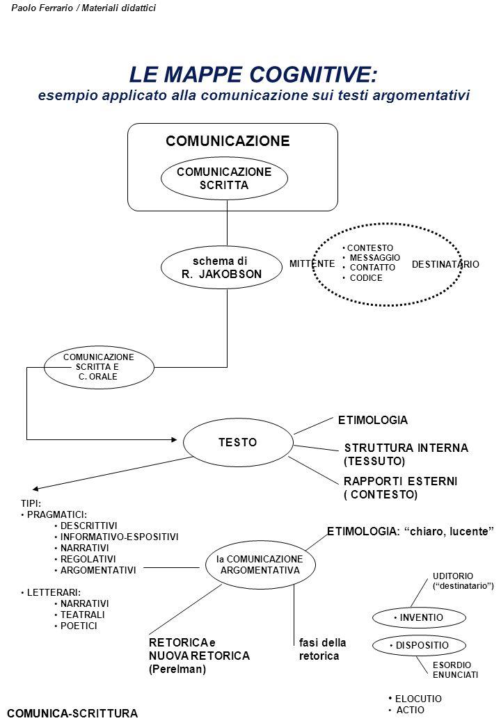LE MAPPE COGNITIVE: esempio applicato alla comunicazione sui testi argomentativi