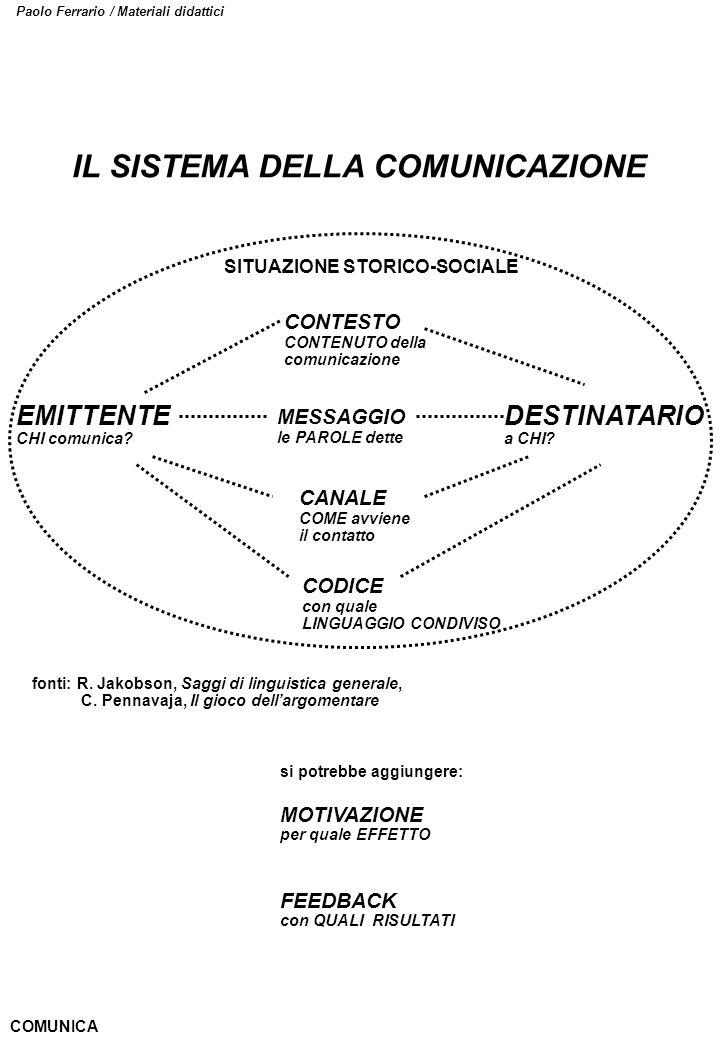 IL SISTEMA DELLA COMUNICAZIONE