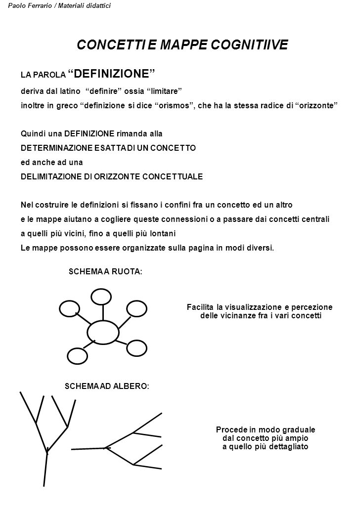 CONCETTI E MAPPE COGNITIIVE