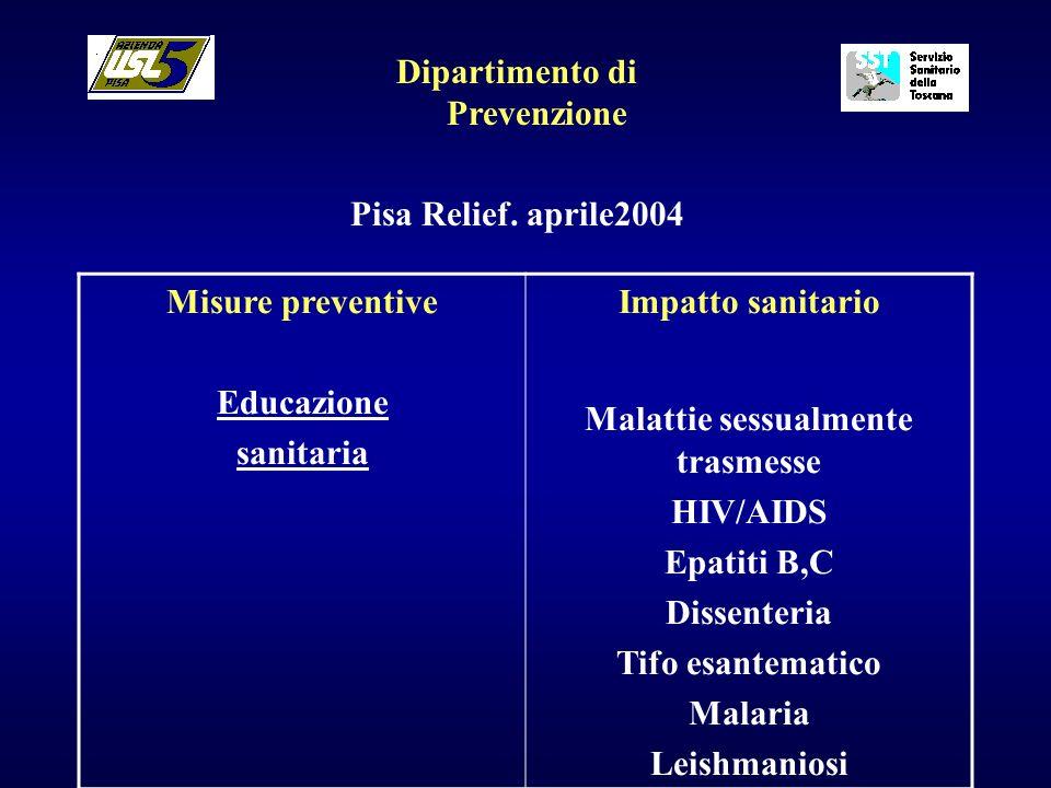 Dipartimento di Prevenzione Malattie sessualmente trasmesse