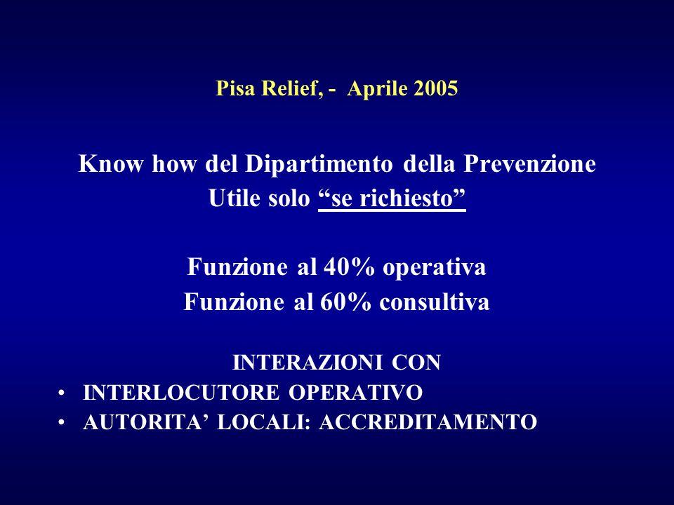 Know how del Dipartimento della Prevenzione Utile solo se richiesto