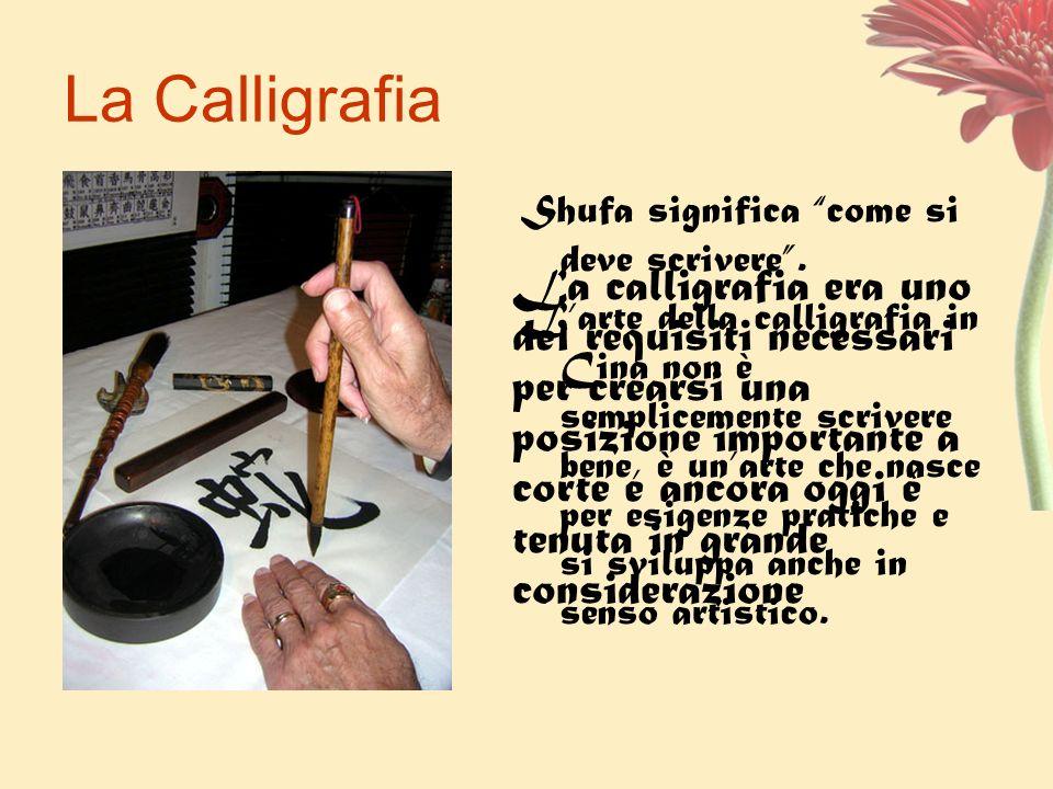 La Calligrafia Shufa significa come si deve scrivere .