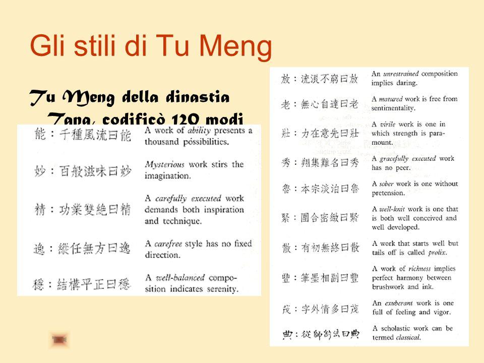 Gli stili di Tu Meng Tu Meng della dinastia Tang, codificò 120 modi di espressione nella calligrafia, lo stile che si imprime quando si lavora.