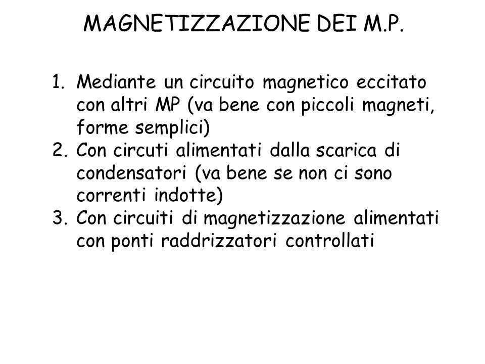 MAGNETIZZAZIONE DEI M.P.