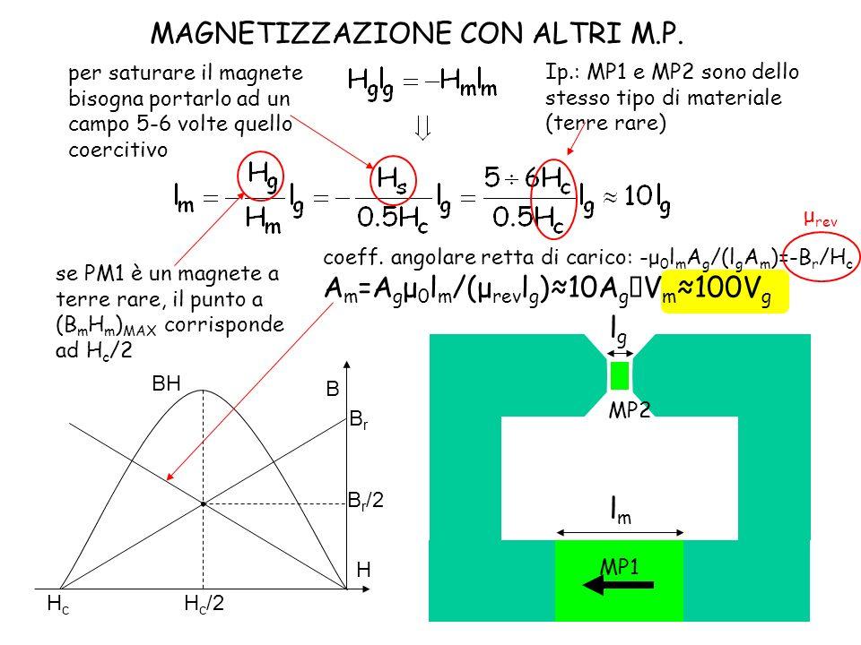 MAGNETIZZAZIONE CON ALTRI M.P.