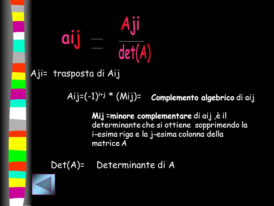 Aji aij det(A) Aji= trasposta di Aij Aij=(-1)i+j * (Mij)= Det(A)=