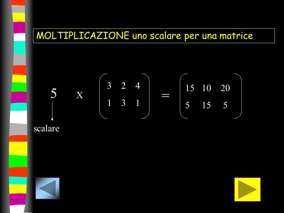 5 = MOLTIPLICAZIONE uno scalare per una matrice 3 2 4 15 10 20 1 3 1