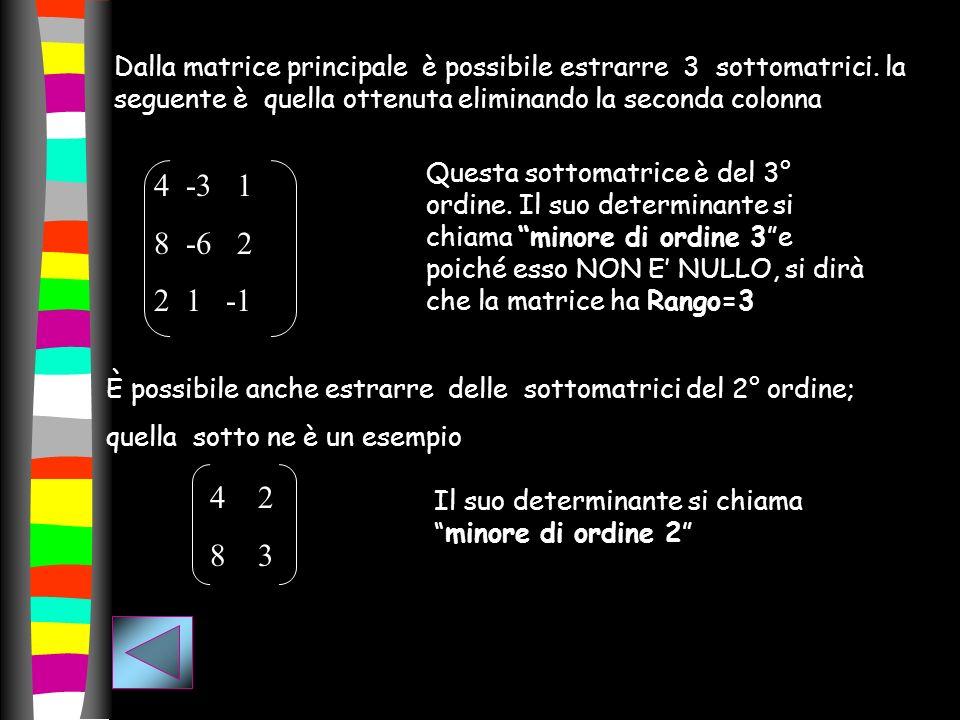 Dalla matrice principale è possibile estrarre 3 sottomatrici