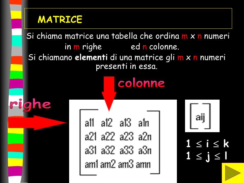MATRICE Si chiama matrice una tabella che ordina m x n numeri. in m righe ed n colonne.