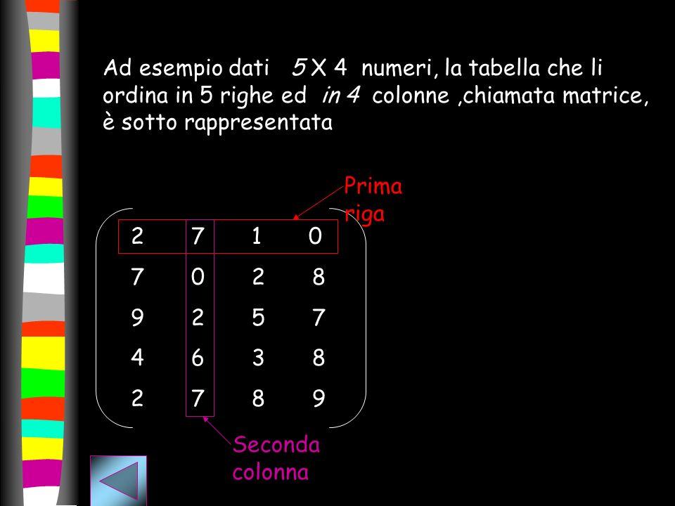 Ad esempio dati 5 X 4 numeri, la tabella che li ordina in 5 righe ed in 4 colonne ,chiamata matrice, è sotto rappresentata