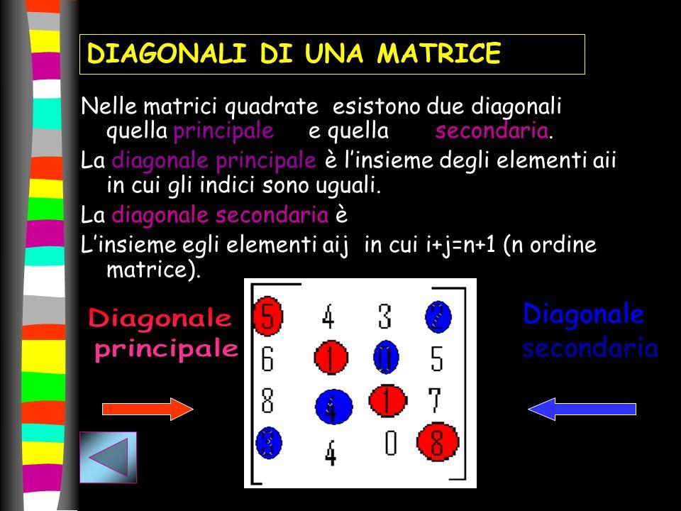 Diagonale secondaria Diagonale principale