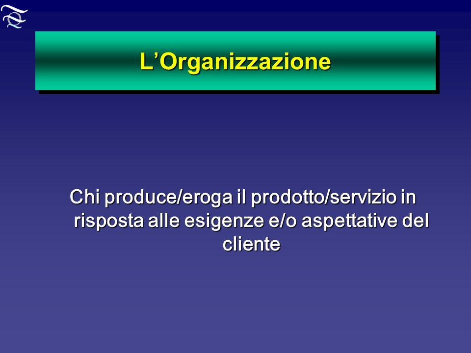 L'Organizzazione Chi produce/eroga il prodotto/servizio in risposta alle esigenze e/o aspettative del cliente.