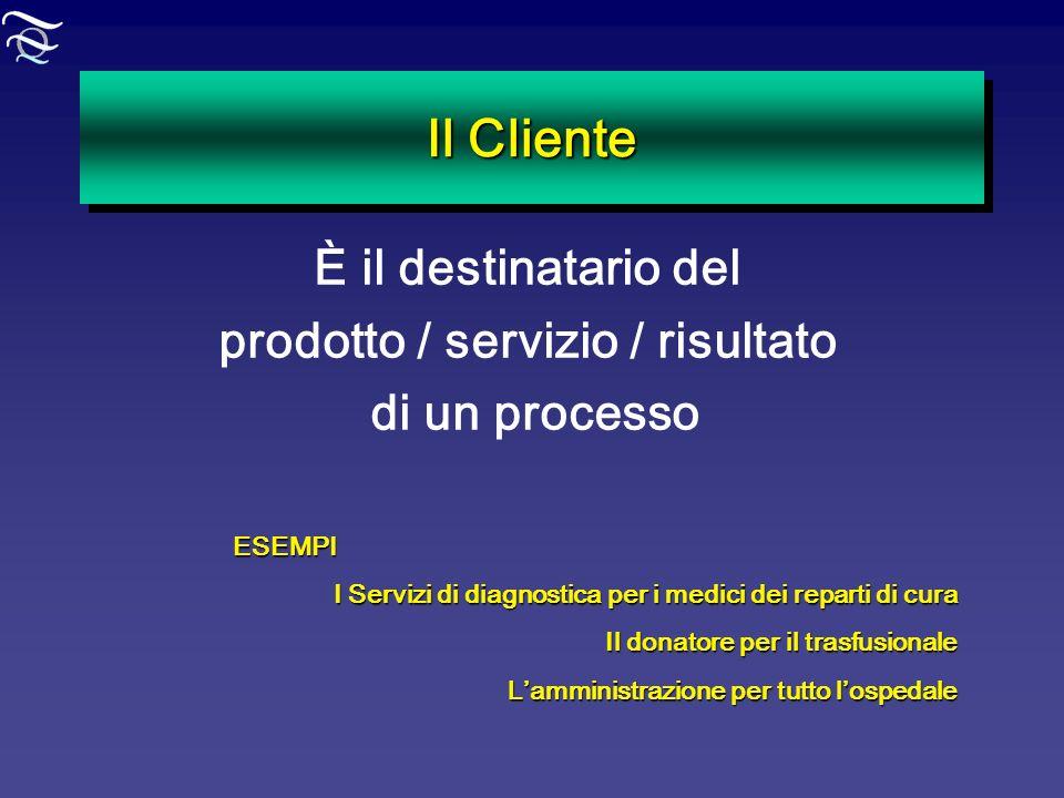 prodotto / servizio / risultato