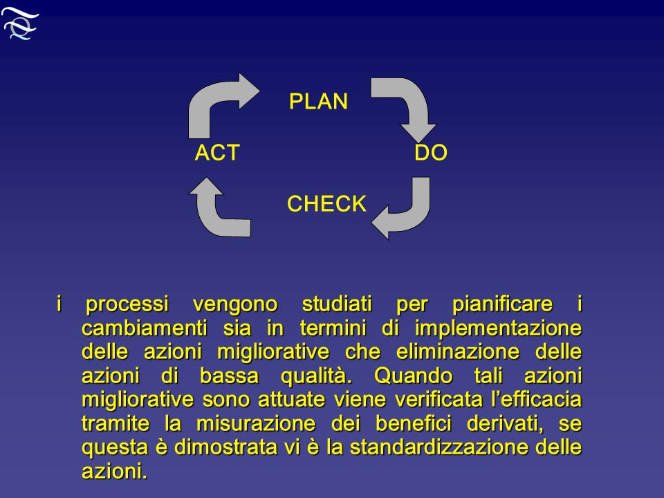 PLAN ACT DO. CHECK.